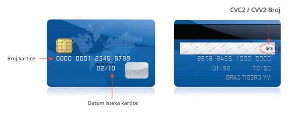 Informacije na karticama